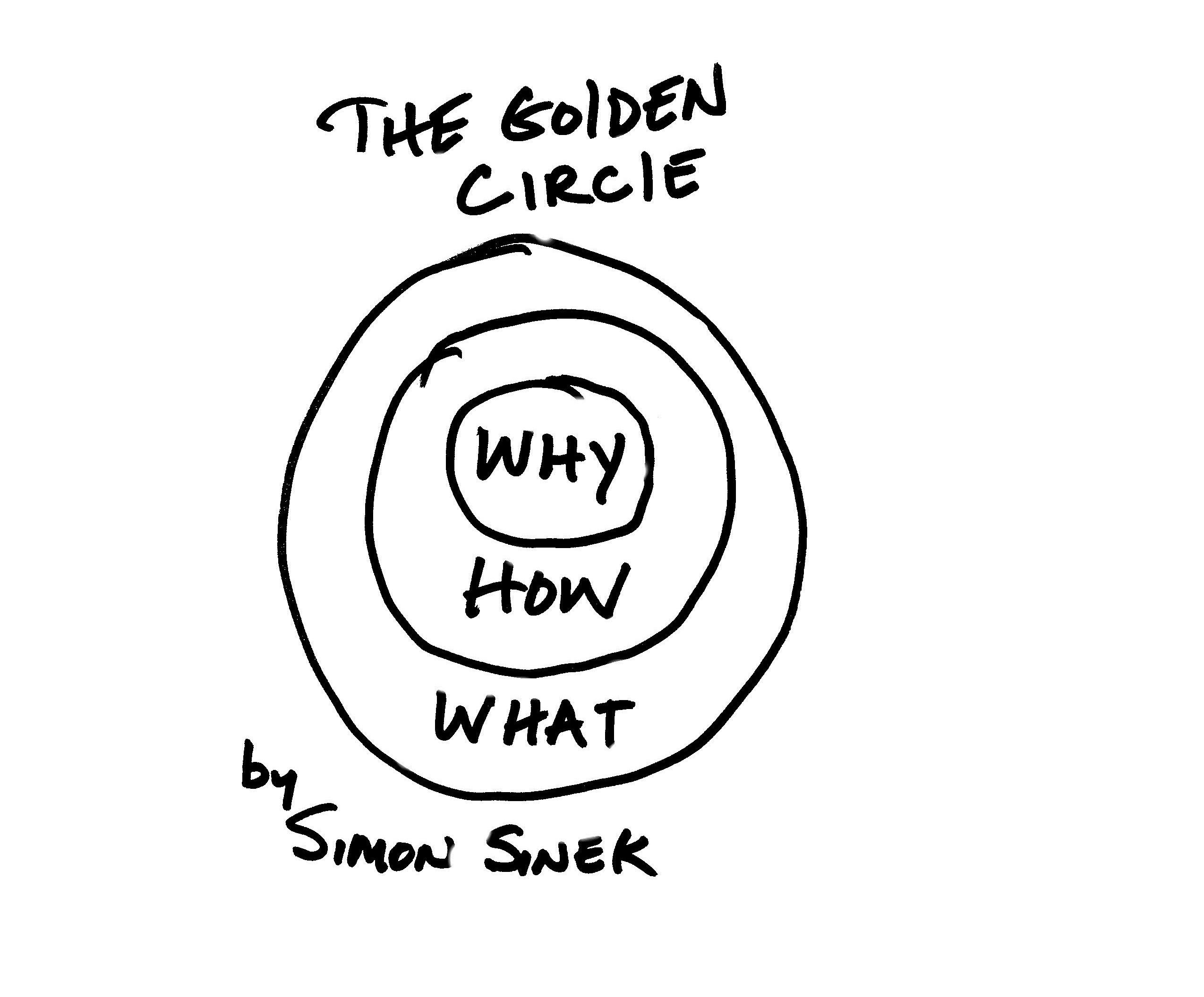 sinekgoldencirclee1378664887408